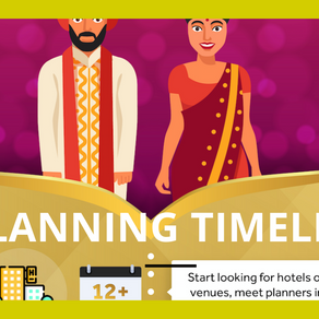 How Long Does It Take To Plan an Indian Wedding? (Infographic)