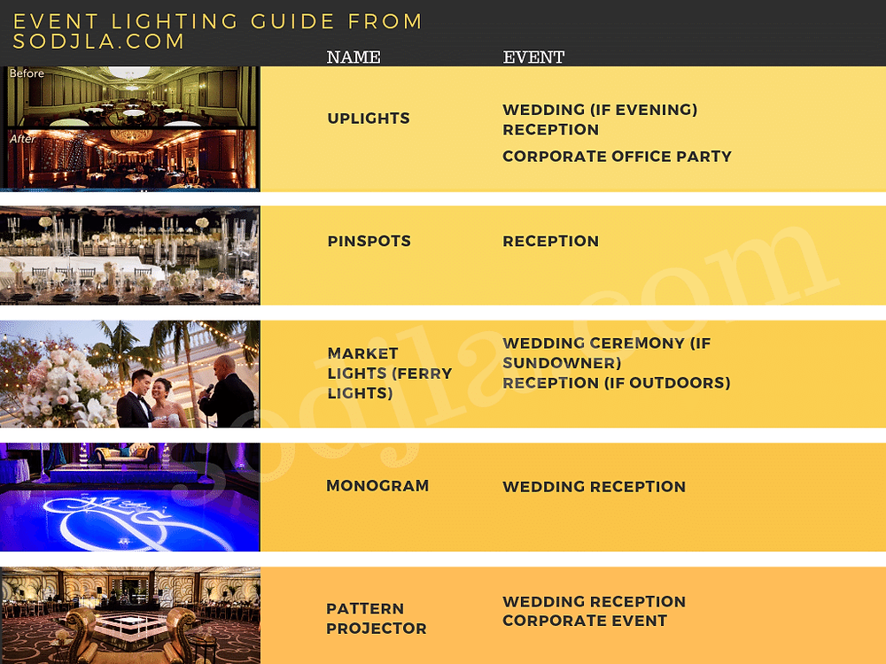 wedding lighting ballroom guide