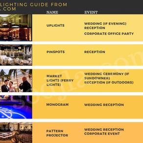 Ballroom and Wedding Lighting 101