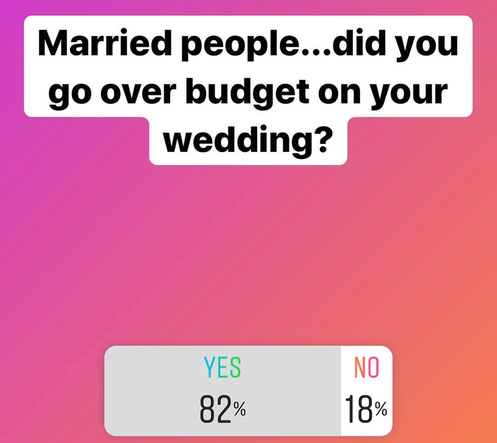 indian wedding budget cost