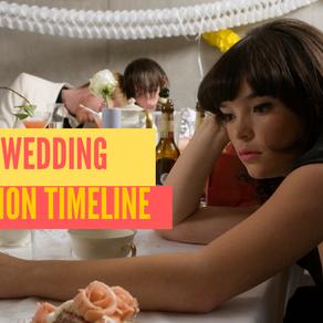 Indian Wedding Reception Timeline