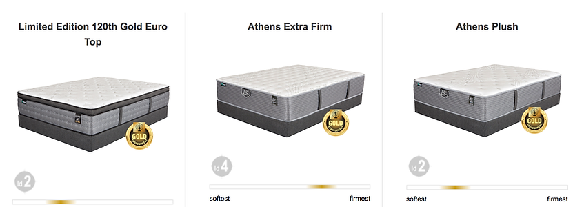 King Coil Mattress.png