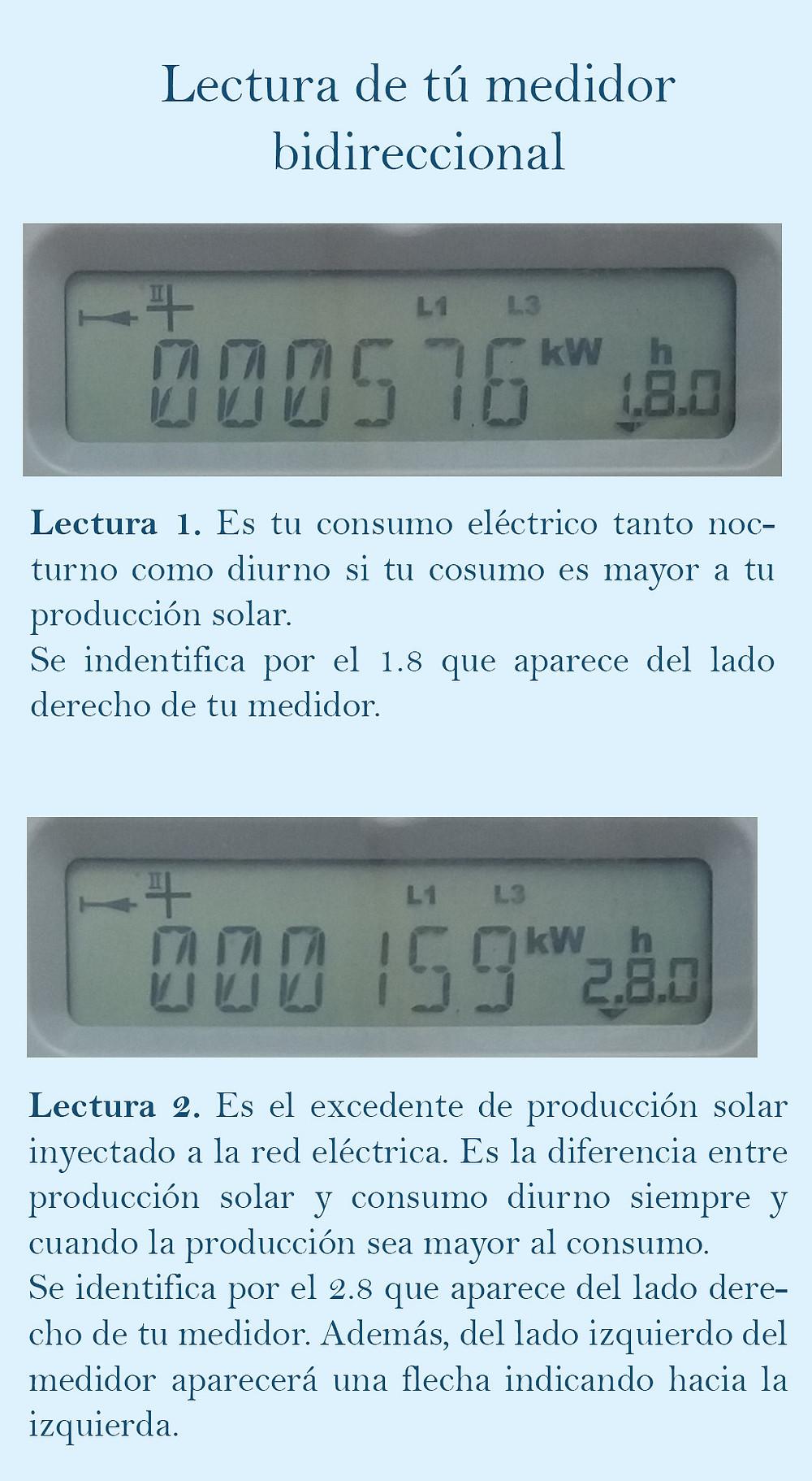 Aquí te mostramos como es la lectura de tú medidor bidireccional.