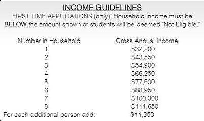 income guidelines 2021-22.JPG