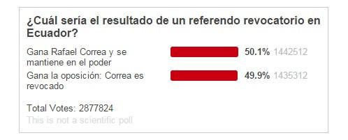 cnn poll.jpg