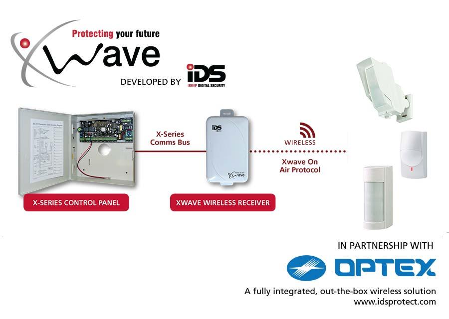 IDS Xwave Banner