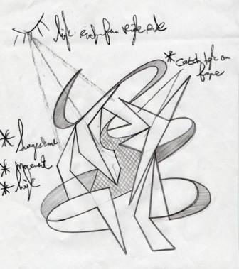 Dancing Forms