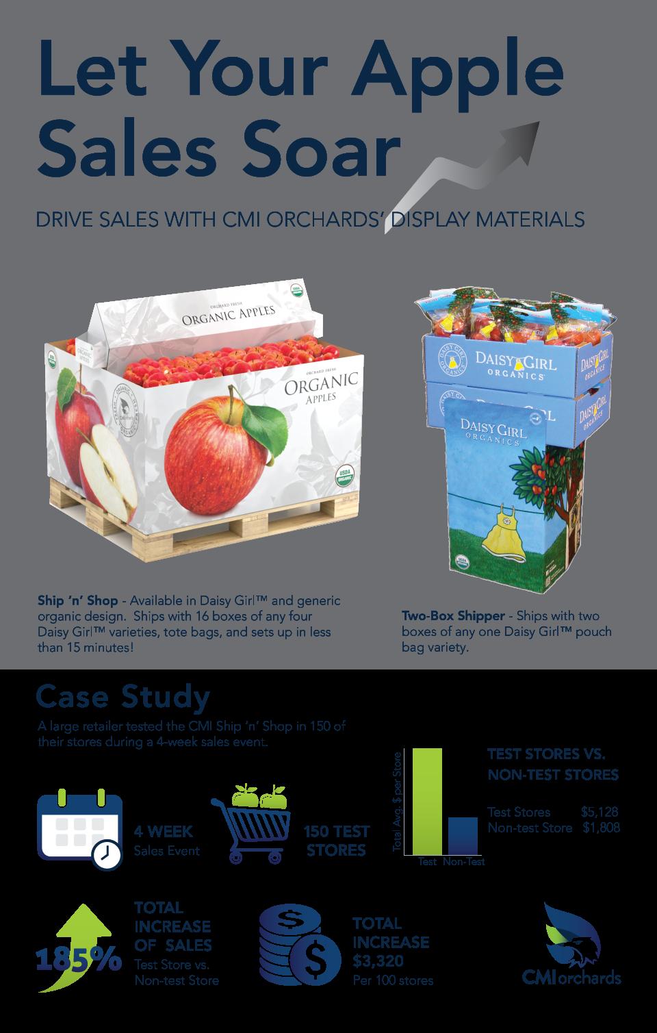 CMI-Infographic-DriveSales-no_bg.png