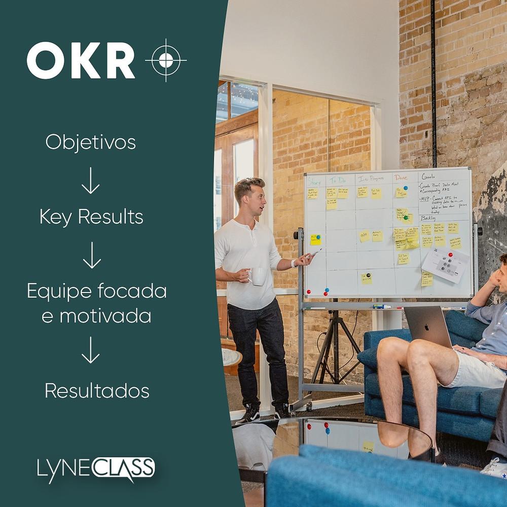 Você já Ouviu Falar de OKR?