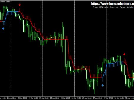 HalfTrend v1.02 Indicator