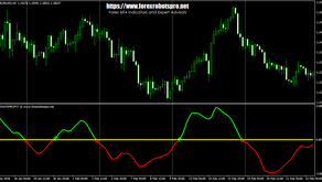 MegaFX Profit Indicator
