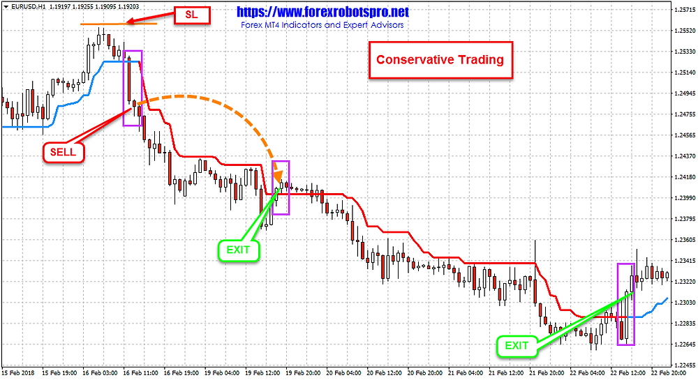 Trading system