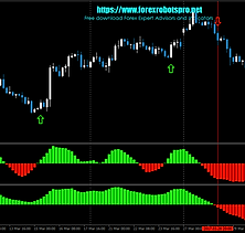 Fisher Indicator - Format .ex4