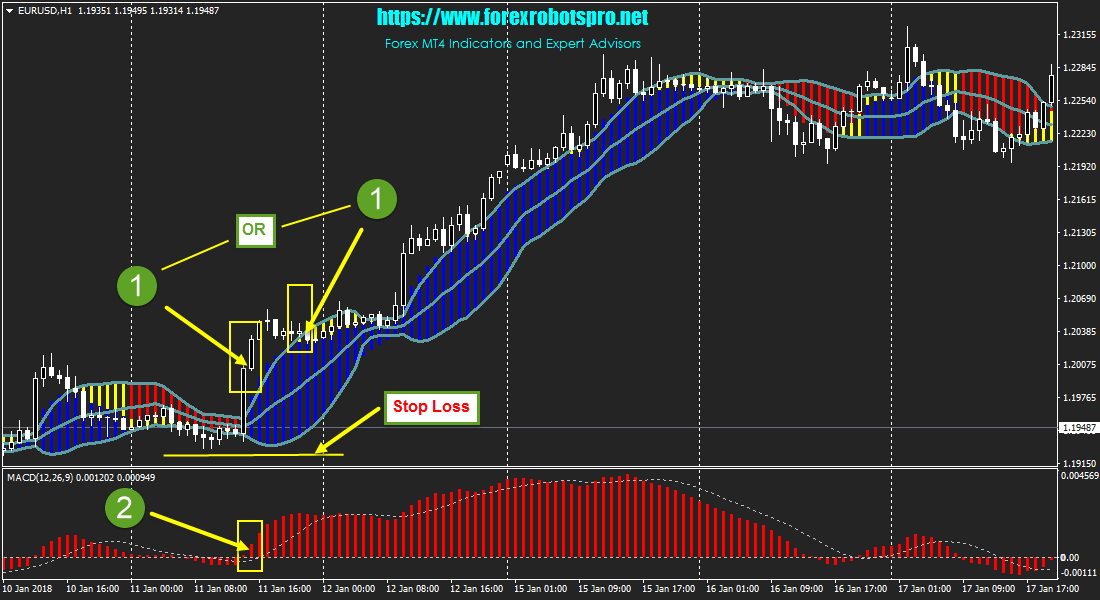 Forex open position indicator
