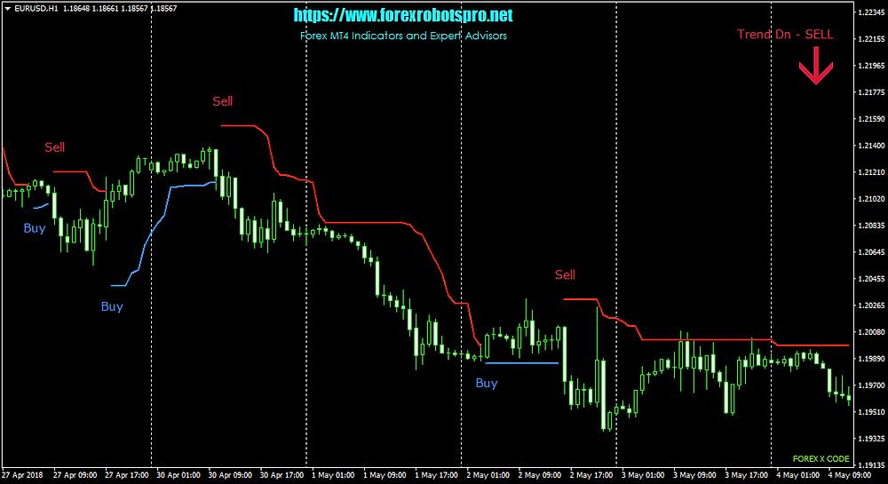 Forex MT4 Indicator _ Forex X Code