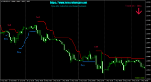 Forex MT4 Indicator _ Forex X Code