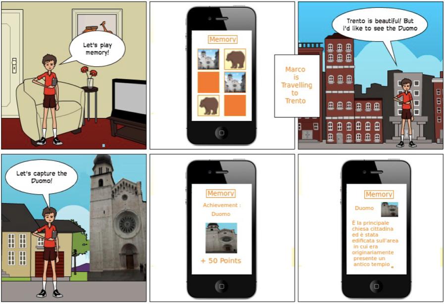 Storyboard for User Evaluation
