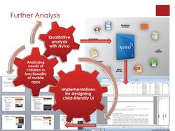 Data Analysis Summary