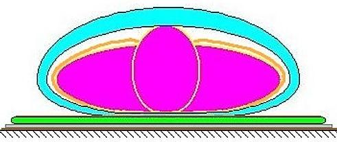 schéma coupe couchage duvet
