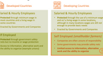 Living Wage & Living Income.png