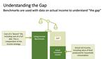 Understanding the Gap.png