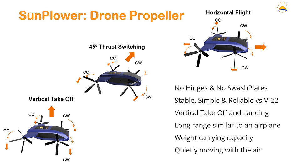 Drones-new.jpg