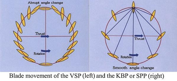 KBP-VS-VSP-Modified.jpg