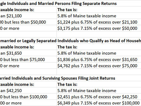 2017 Maine Quick Tax Facts