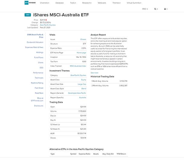 ETF Database screen