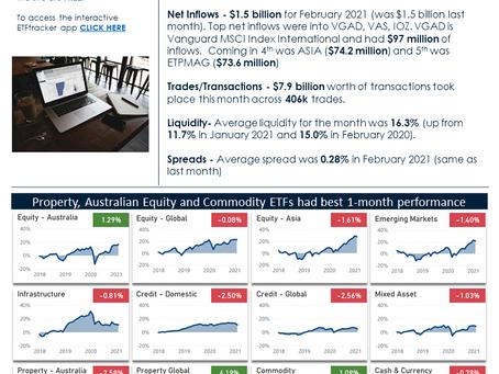 Market Flash Note - February 2021