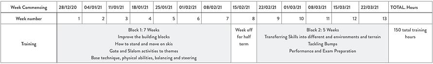 BASI LEVEL 4 INSTRUCTOR TRAINING TIMETABLE DIAGRAM
