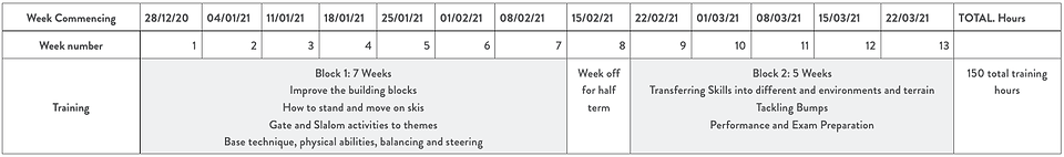BASI Level 3 Training Programme Timetable