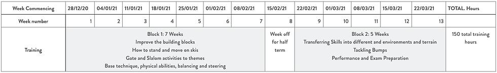 BASI LEVEL 4 INSTRUCTOR TRAINING TIMETABLE
