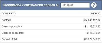 Cobranza y Cuentas por Cobrar.JPG