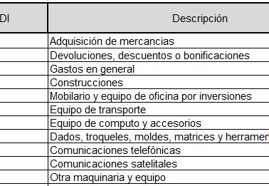 Catálogo de usos del CFDI ¿Qué es esto?