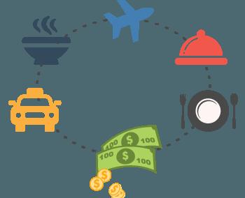 Viáticos y Gastos de Viaje Deducibles