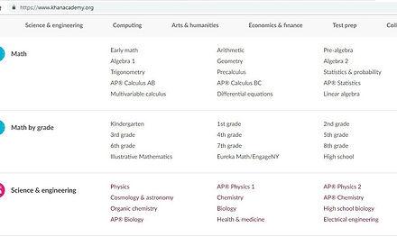 Related Websites - GED Math - Khan Acade