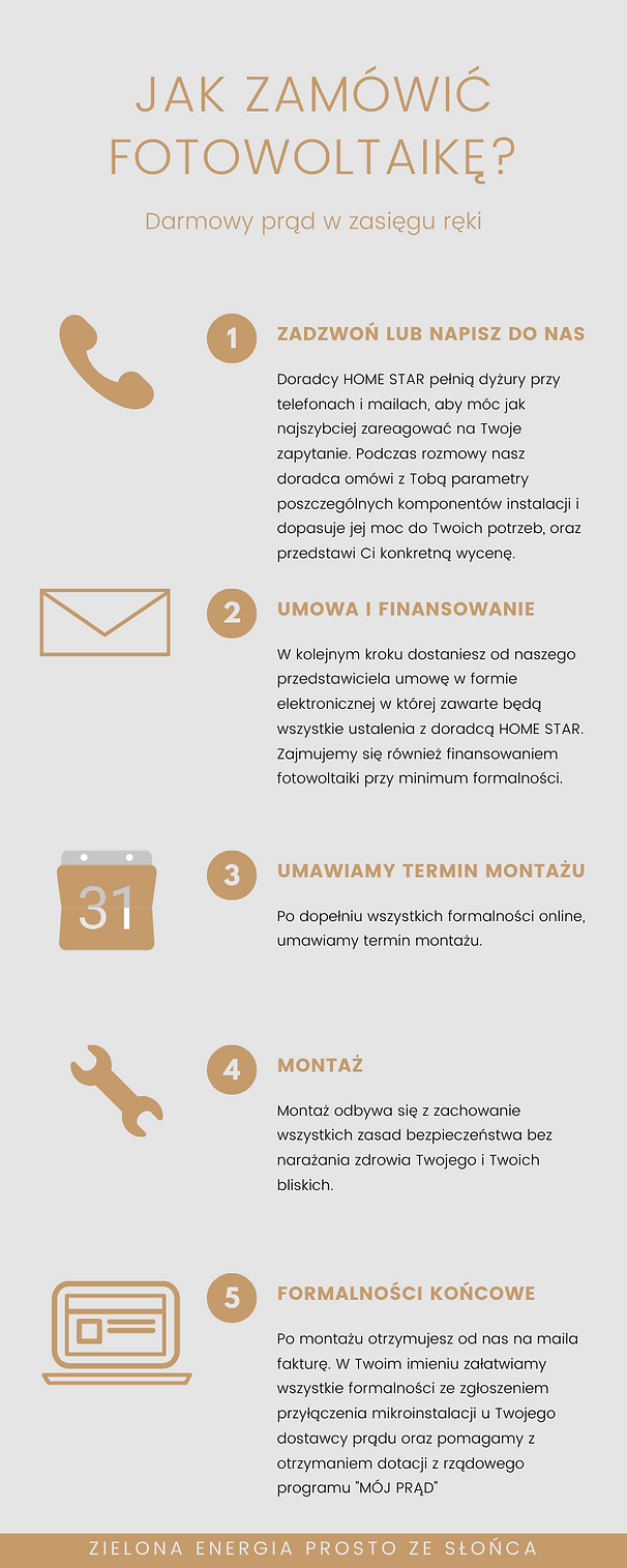 JAK ZAMÓWIĆ FOTOWOLTAIKĘ_ (1).png