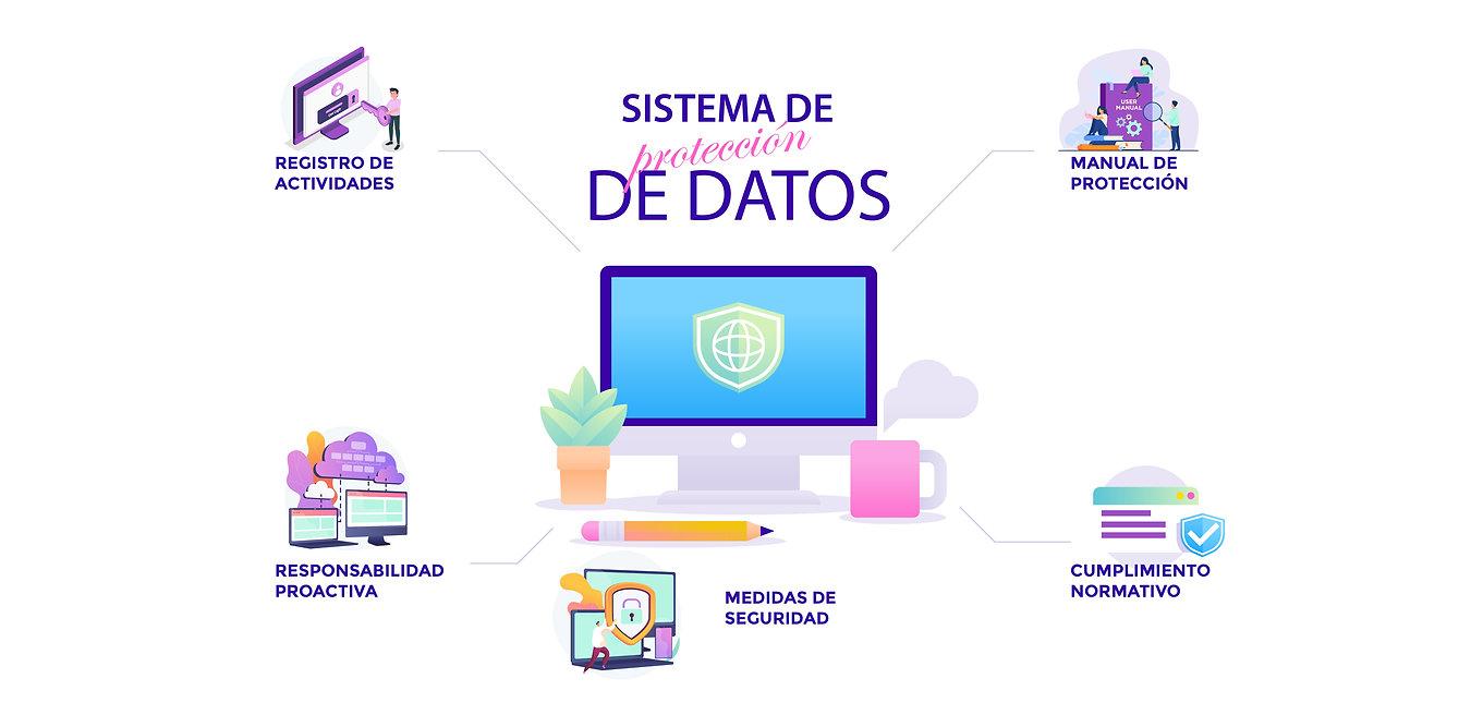 lopd-gestion-proteccion-datos.jpg