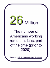 NumberofRemoteWorkers.png