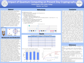 Arifulla, Shaik - Impact of Quantum Comp