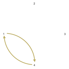 Circle w:gold arrows png.png
