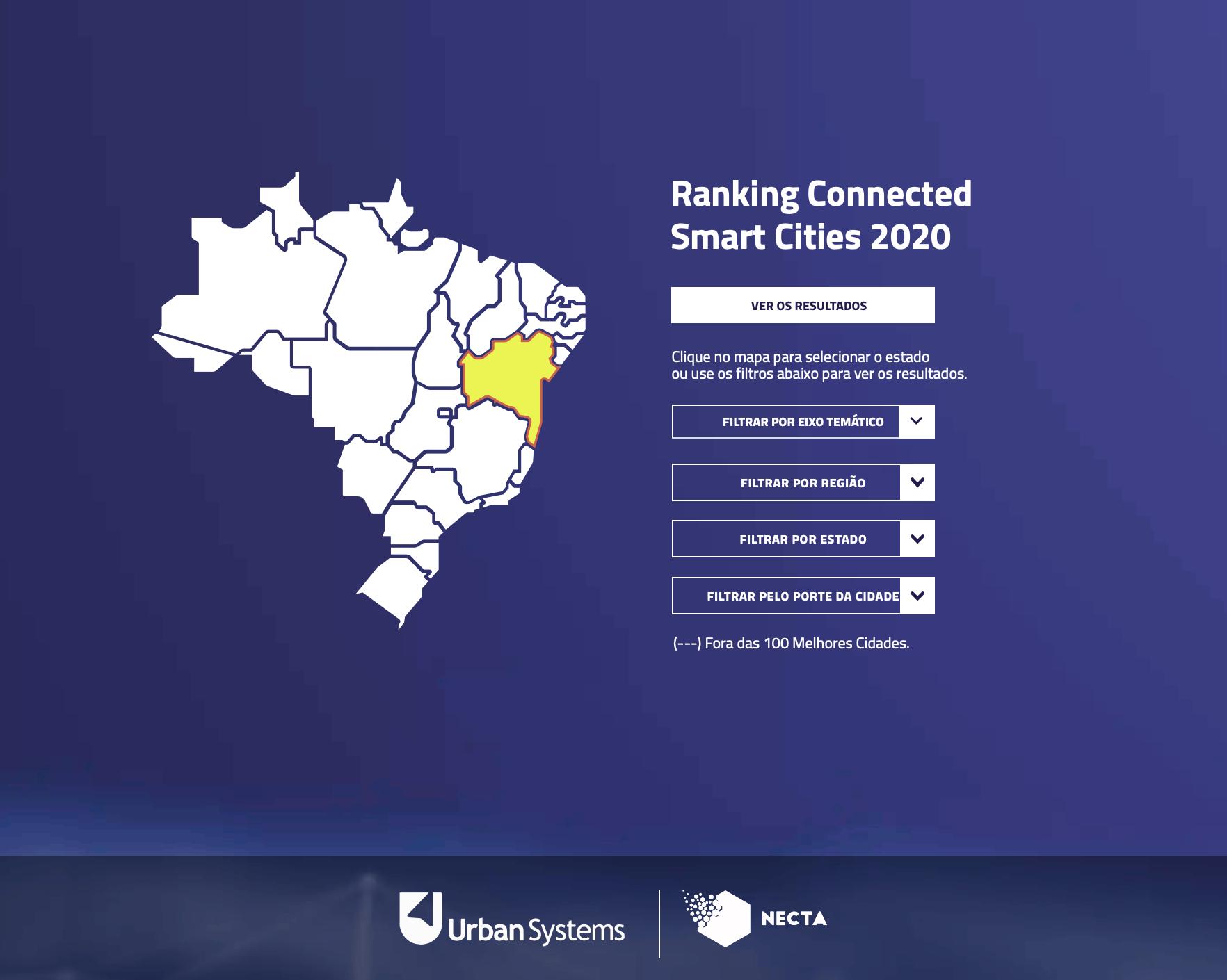 TELA Site_Ranking CSC 02