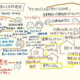 金融機関における高齢者支援 グラフィックレコードNo.3