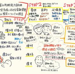 金融機関における高齢者支援 グラフィックレコードNo.5