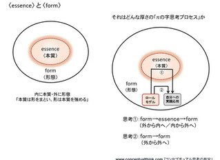 講義2.3.3 【演習】ロールモデルを探せ