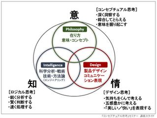 日本生産性本部にて1日集中セミナー11月開催