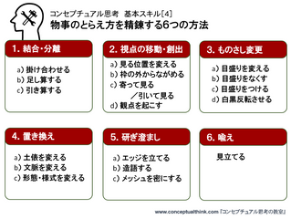 講義2.4.1 コンセプトの精錬法[4]~置き換え