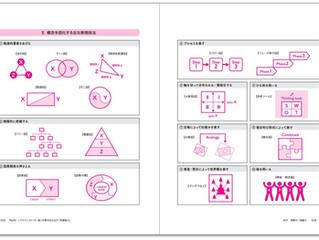 講義2.2.4【付録】概念を図化する表現技法