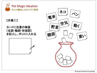 講義2.4.1 コンセプトの精錬法[1]~結合・分離